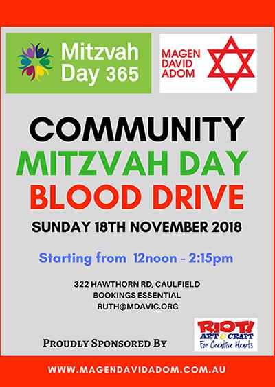 Mitzvah Day Blood Drive